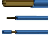 Komax Cosmic 60R / 60R-W / 60R-L – Станок для ротационной зачистки кабелей: схема обработки проводов