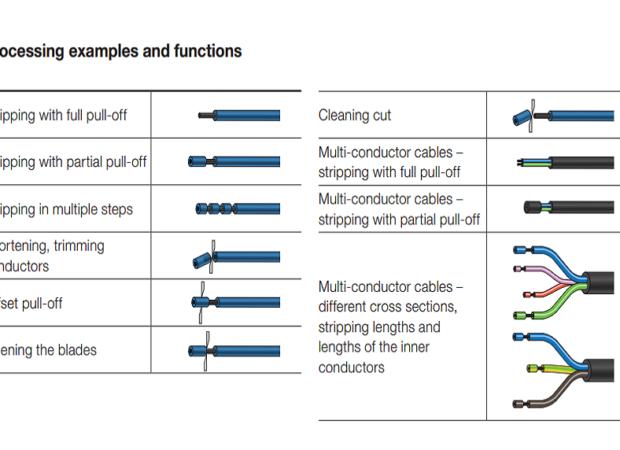 Виды обработки многожильных кабелей