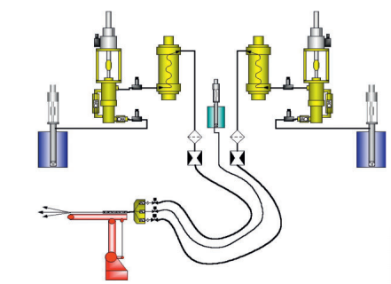 УСТАНОВКА POWERSPRAY 2051/4051 - приготовления смесей в промышленных объемах: схема